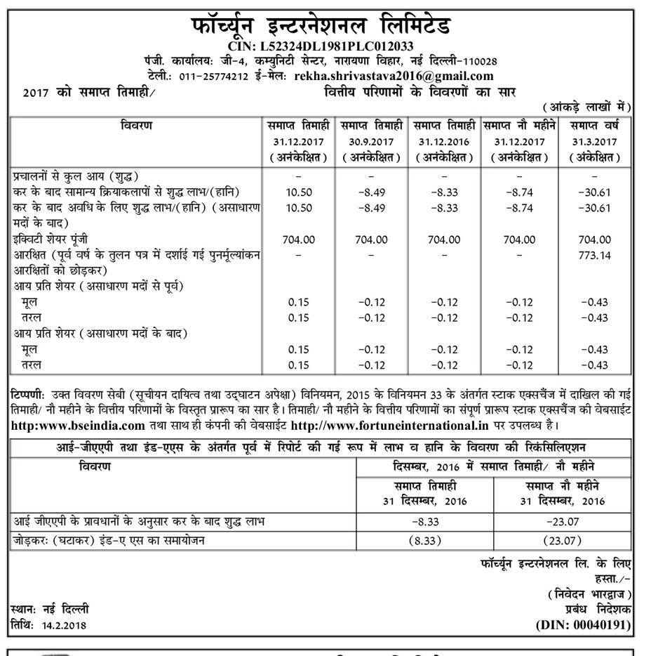 Dec,-2017_Results_Hindi